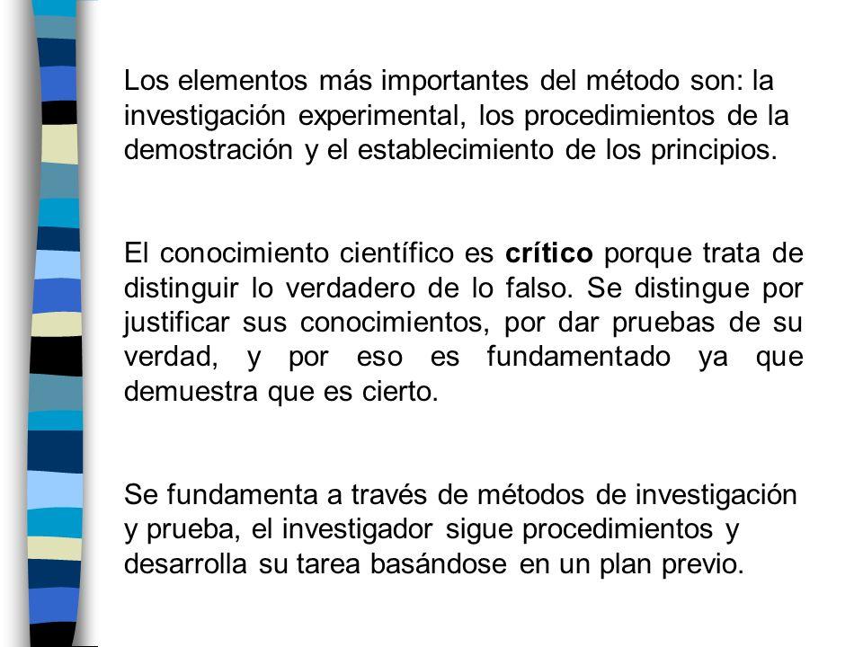 Los elementos más importantes del método son: la investigación experimental, los procedimientos de la demostración y el establecimiento de los principios.