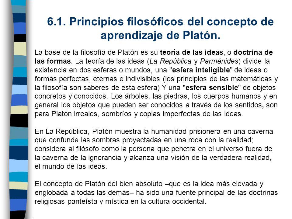 6.1. Principios filosóficos del concepto de aprendizaje de Platón.