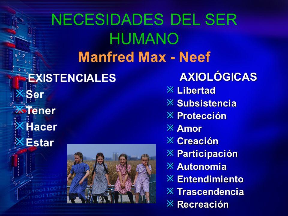 NECESIDADES DEL SER HUMANO Manfred Max - Neef