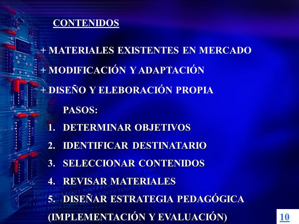 CONTENIDOS + MATERIALES EXISTENTES EN MERCADO. + MODIFICACIÓN Y ADAPTACIÓN. + DISEÑO Y ELEBORACIÓN PROPIA.