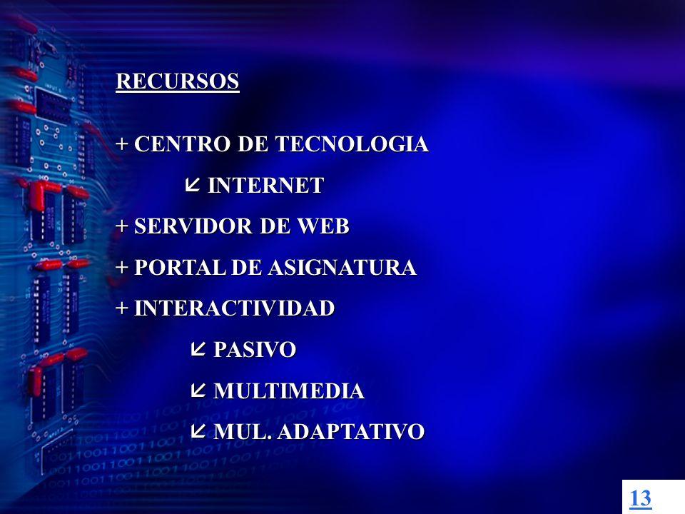 RECURSOS + CENTRO DE TECNOLOGIA.  INTERNET. + SERVIDOR DE WEB. + PORTAL DE ASIGNATURA. + INTERACTIVIDAD.