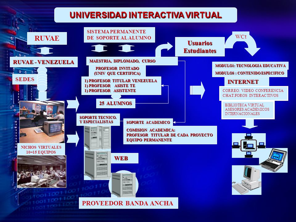 UNIVERSIDAD INTERACTIVA VIRTUAL