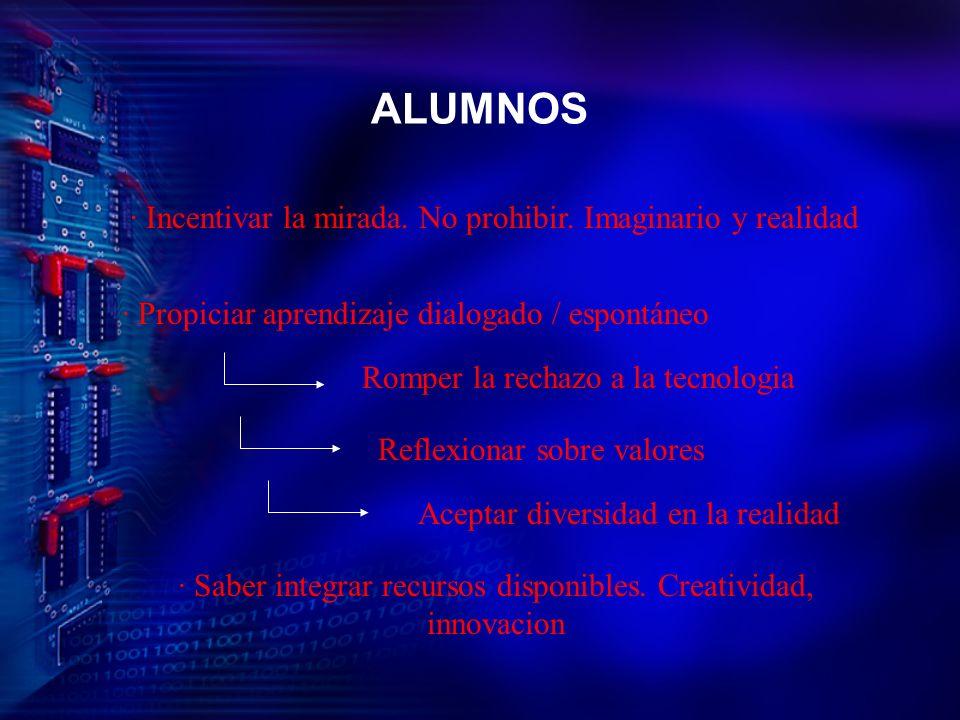 · Saber integrar recursos disponibles. Creatividad, innovacion