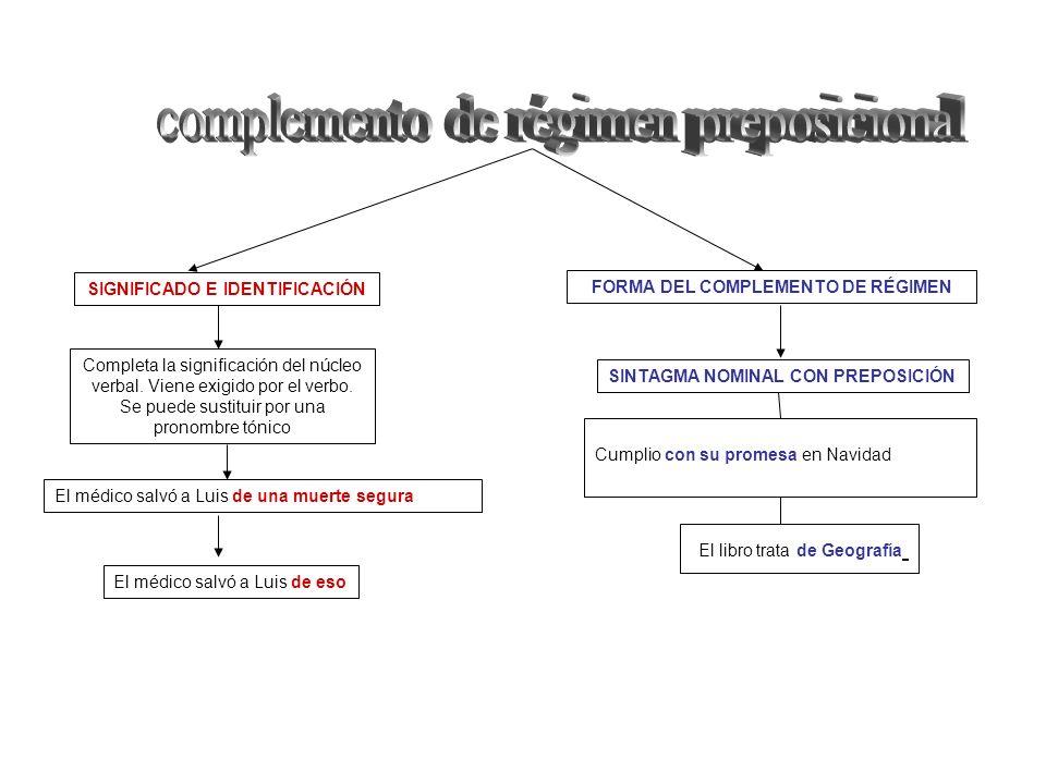 SIGNIFICADO E IDENTIFICACIÓN FORMA DEL COMPLEMENTO DE RÉGIMEN