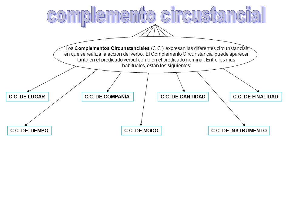 complemento circustancial