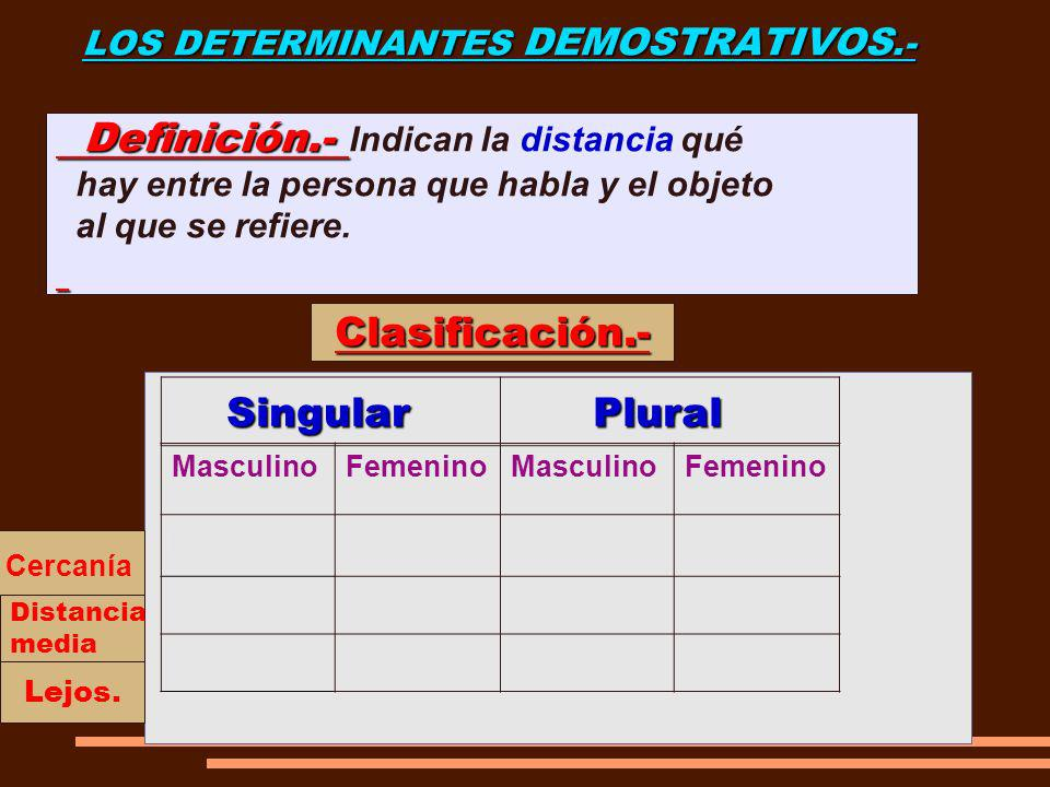 LOS DETERMINANTES DEMOSTRATIVOS.-