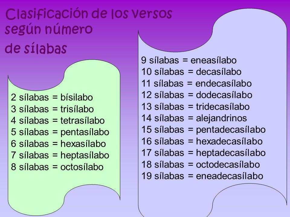 Clasificación de los versos según número de sílabas