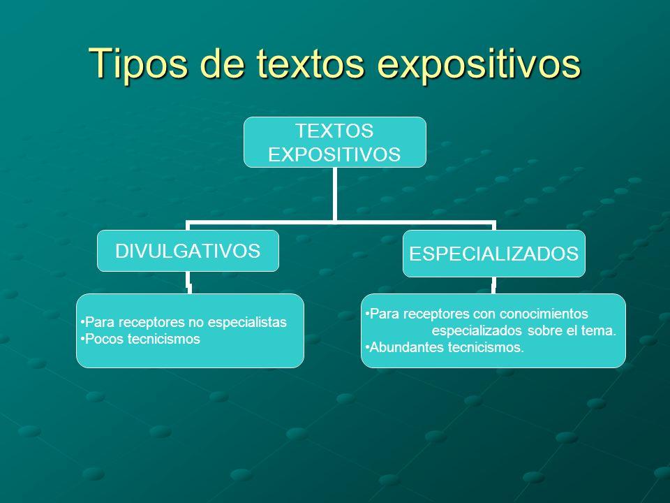 Tipos de textos expositivos