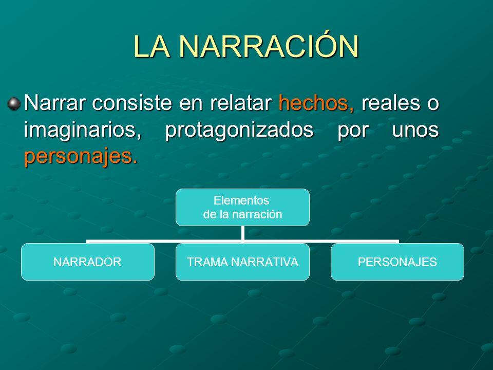LA NARRACIÓN Narrar consiste en relatar hechos, reales o imaginarios, protagonizados por unos personajes.