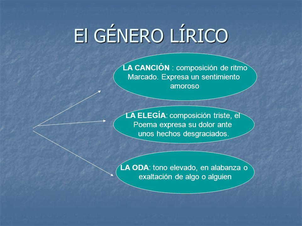 El GÉNERO LÍRICO LA CANCIÓN : composición de ritmo