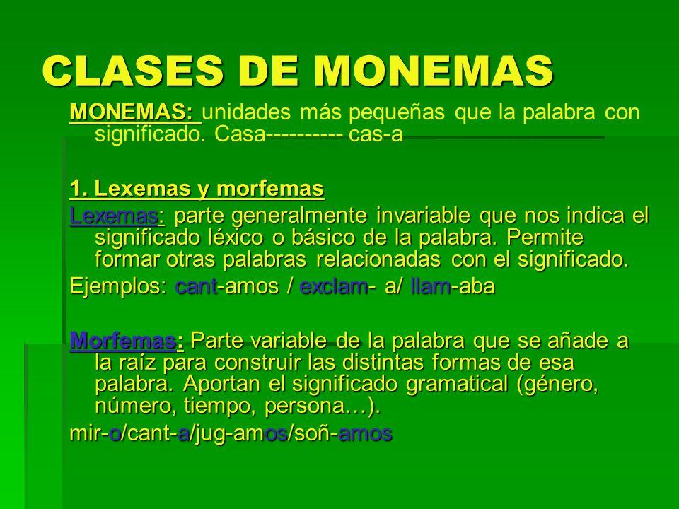CLASES DE MONEMAS MONEMAS: unidades más pequeñas que la palabra con significado. Casa---------- cas-a.