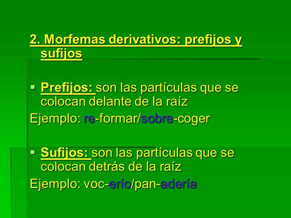 2. Morfemas derivativos: prefijos y sufijos