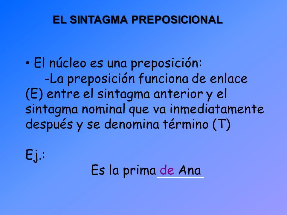 EL SINTAGMA PREPOSICIONAL