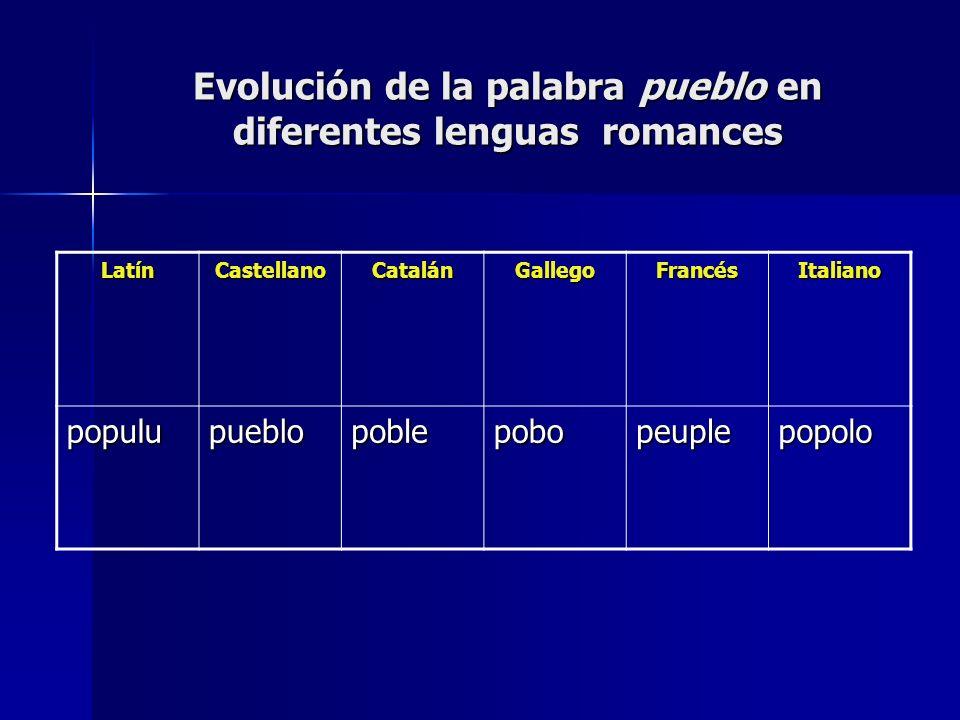 Evolución de la palabra pueblo en diferentes lenguas romances