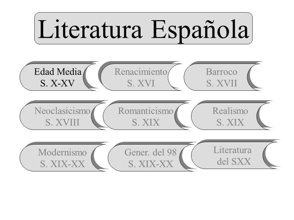 Literatura Española Edad Media S. X-XV Renacimiento S. XVI Barroco