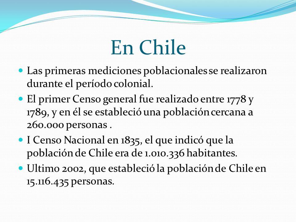 En ChileLas primeras mediciones poblacionales se realizaron durante el período colonial.