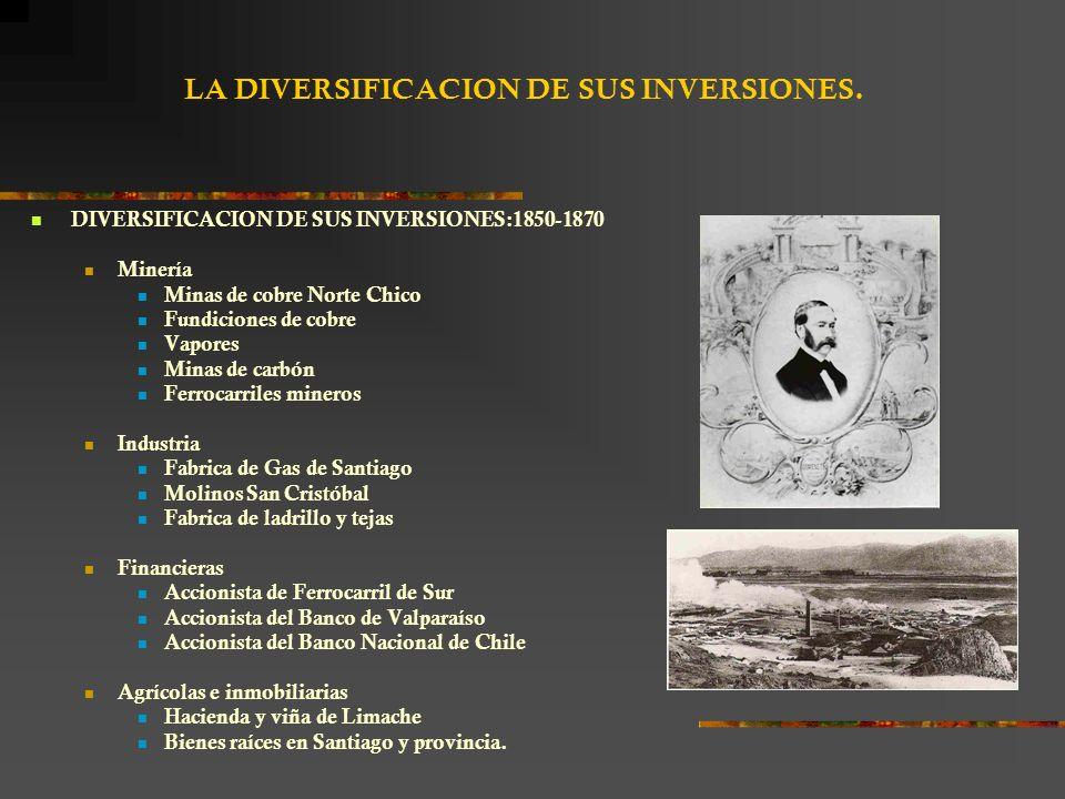 LA DIVERSIFICACION DE SUS INVERSIONES.