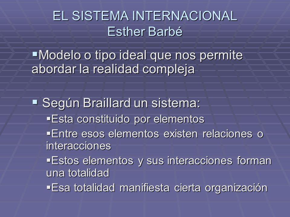 EL SISTEMA INTERNACIONAL Esther Barbé