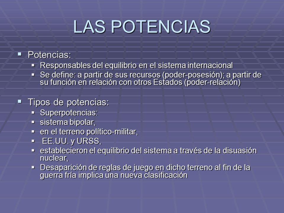 LAS POTENCIAS Potencias: Tipos de potencias: