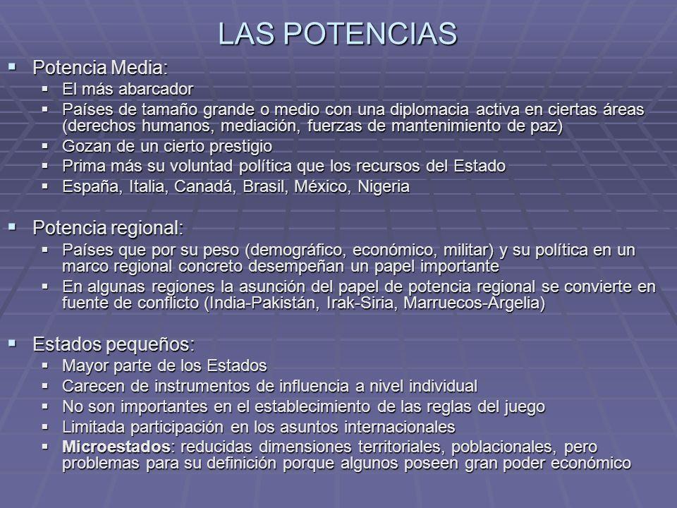 LAS POTENCIAS Potencia Media: Potencia regional: Estados pequeños: