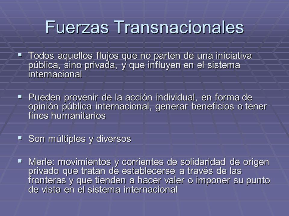 Fuerzas Transnacionales