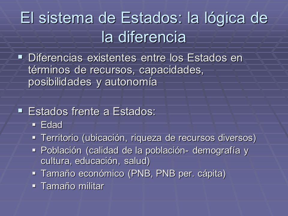 El sistema de Estados: la lógica de la diferencia