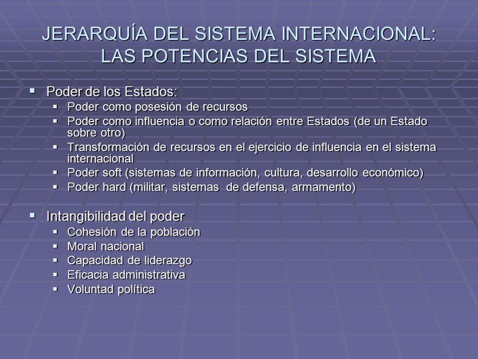 JERARQUÍA DEL SISTEMA INTERNACIONAL: LAS POTENCIAS DEL SISTEMA
