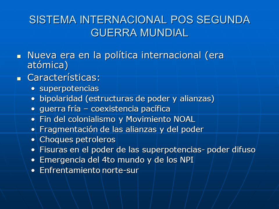 SISTEMA INTERNACIONAL POS SEGUNDA GUERRA MUNDIAL