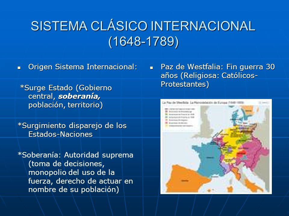 SISTEMA CLÁSICO INTERNACIONAL (1648-1789)