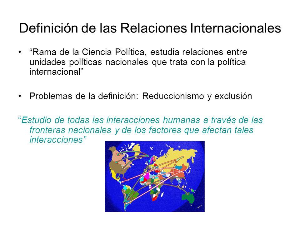 Definición de las Relaciones Internacionales