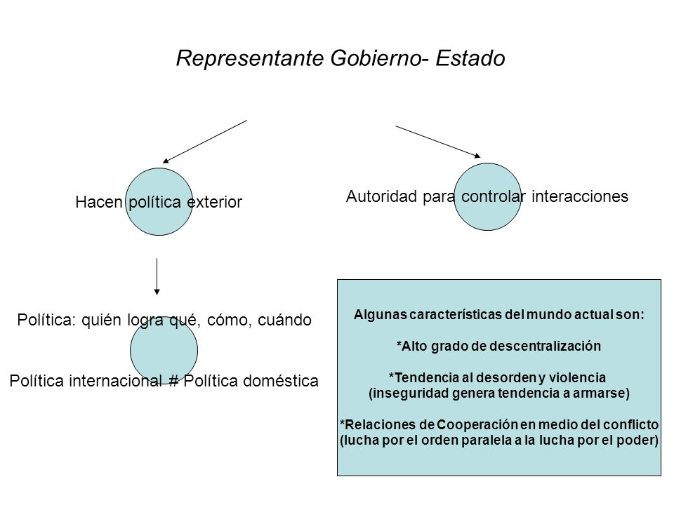 Representante Gobierno- Estado