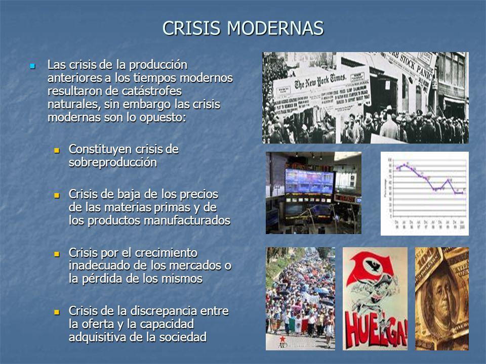 CRISIS MODERNAS
