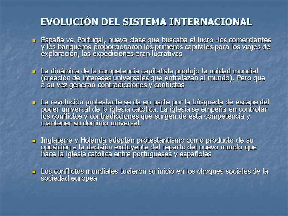 EVOLUCIÓN DEL SISTEMA INTERNACIONAL