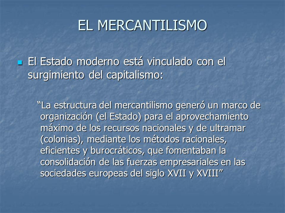 EL MERCANTILISMO El Estado moderno está vinculado con el surgimiento del capitalismo: