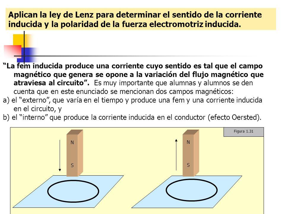 Aplican la ley de Lenz para determinar el sentido de la corriente inducida y la polaridad de la fuerza electromotriz inducida.