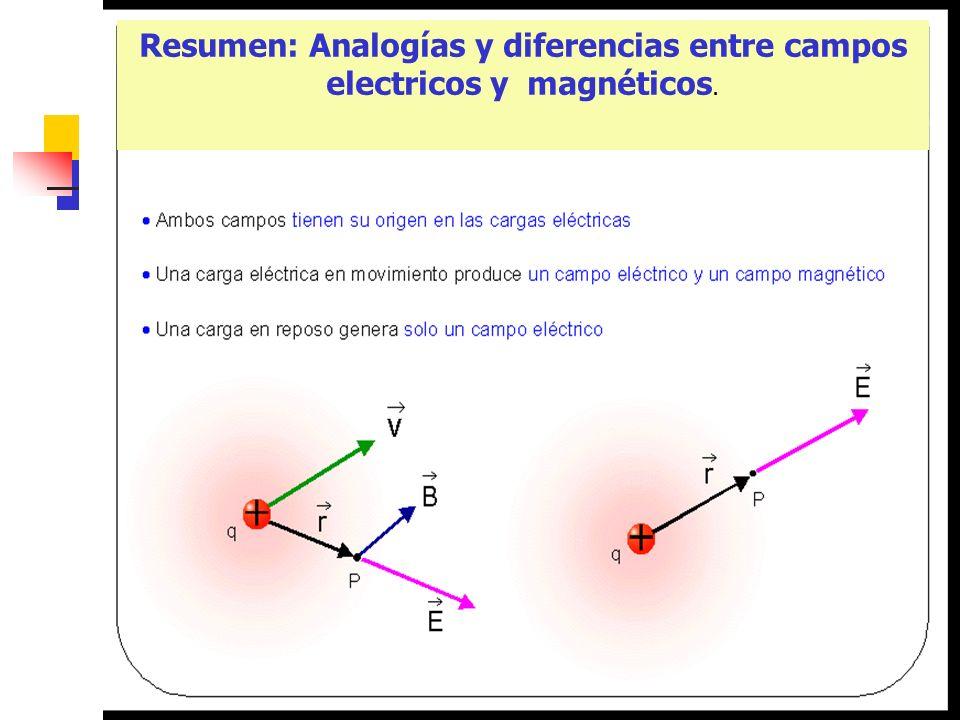 Resumen: Analogías y diferencias entre campos electricos y magnéticos.