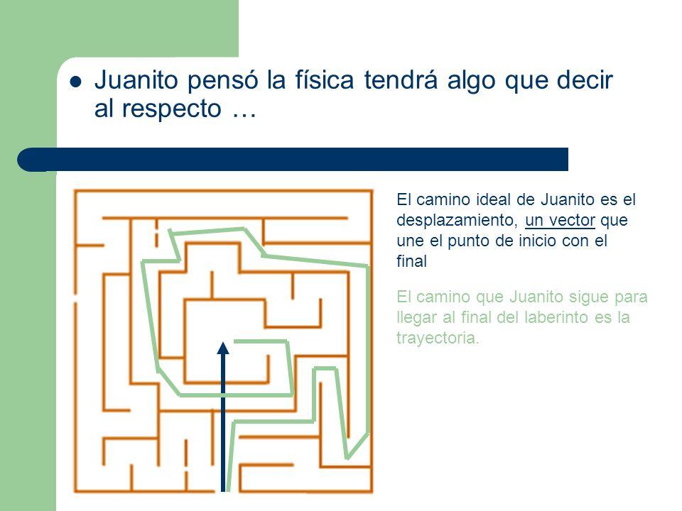 Juanito pensó la física tendrá algo que decir al respecto …
