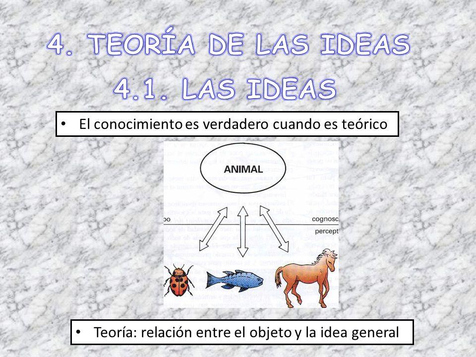 4. TEORÍA DE LAS IDEAS 4.1. LAS IDEAS