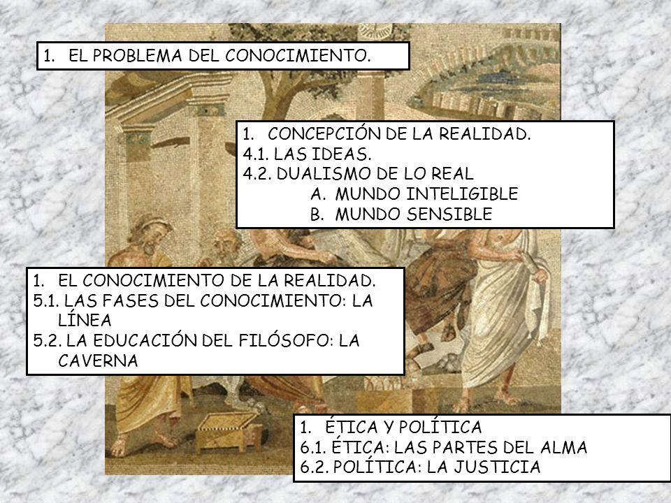 EL PROBLEMA DEL CONOCIMIENTO.