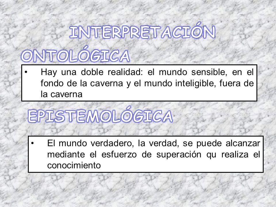 INTERPRETACIÓN ONTOLÓGICA EPISTEMOLÓGICA