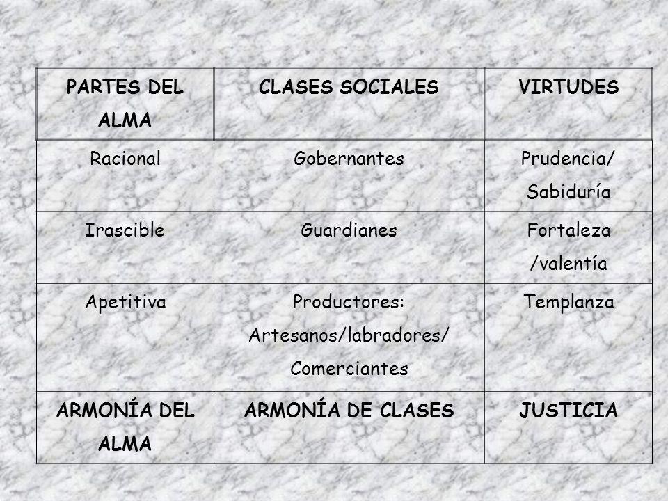 Productores: Artesanos/labradores/ Comerciantes