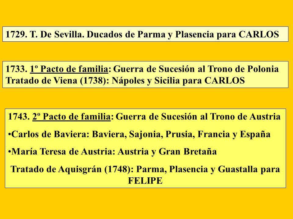 Tratado de Aquisgrán (1748): Parma, Plasencia y Guastalla para FELIPE