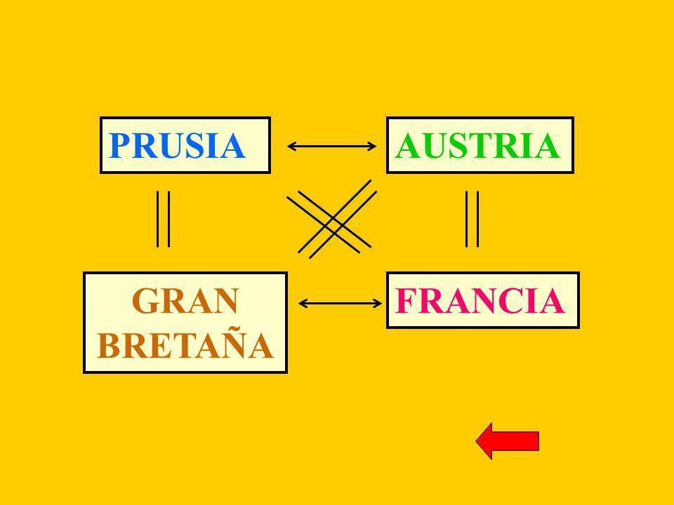 PRUSIA AUSTRIA GRAN BRETAÑA FRANCIA
