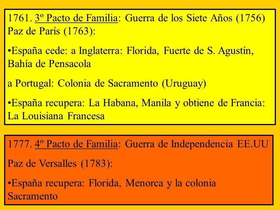1761. 3º Pacto de Familia: Guerra de los Siete Años (1756) Paz de París (1763):