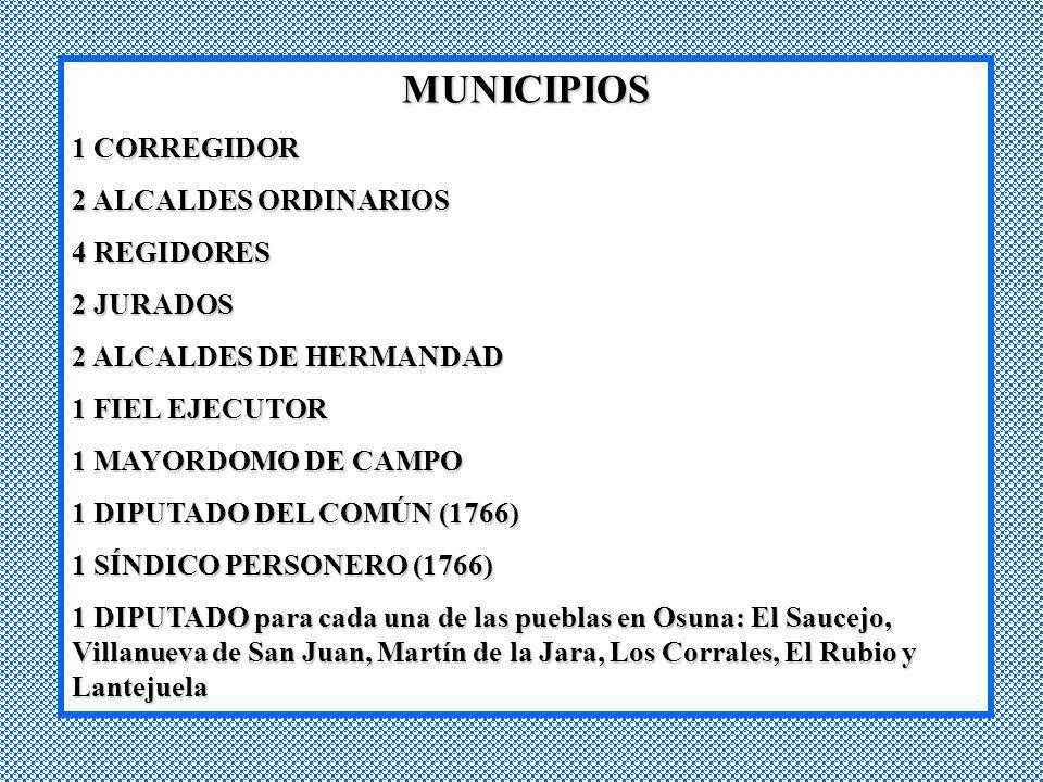 MUNICIPIOS 1 CORREGIDOR 2 ALCALDES ORDINARIOS 4 REGIDORES 2 JURADOS