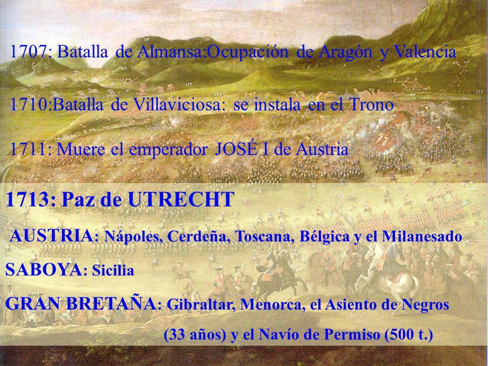 1707: Batalla de Almansa:Ocupación de Aragón y Valencia