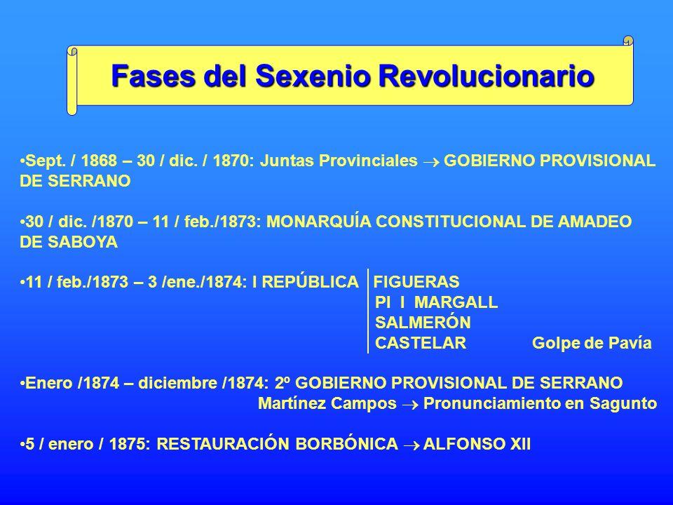 Fases del Sexenio Revolucionario