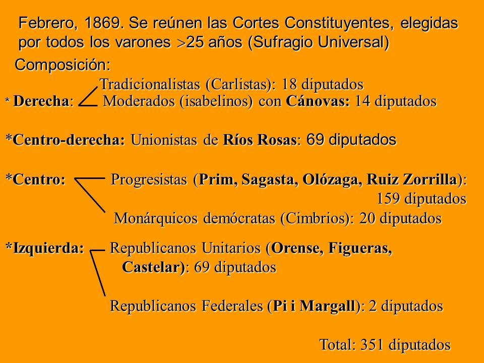 Tradicionalistas (Carlistas): 18 diputados