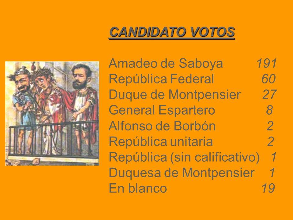 CANDIDATO VOTOS Amadeo de Saboya 191. República Federal 60. Duque de Montpensier 27.