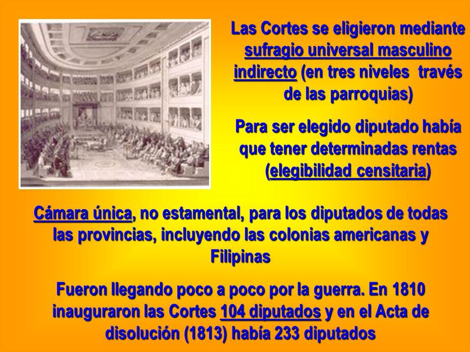 Las Cortes se eligieron mediante sufragio universal masculino indirecto (en tres niveles través de las parroquias)